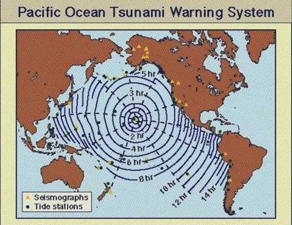 Pacific Ocean Tsunami Warning System