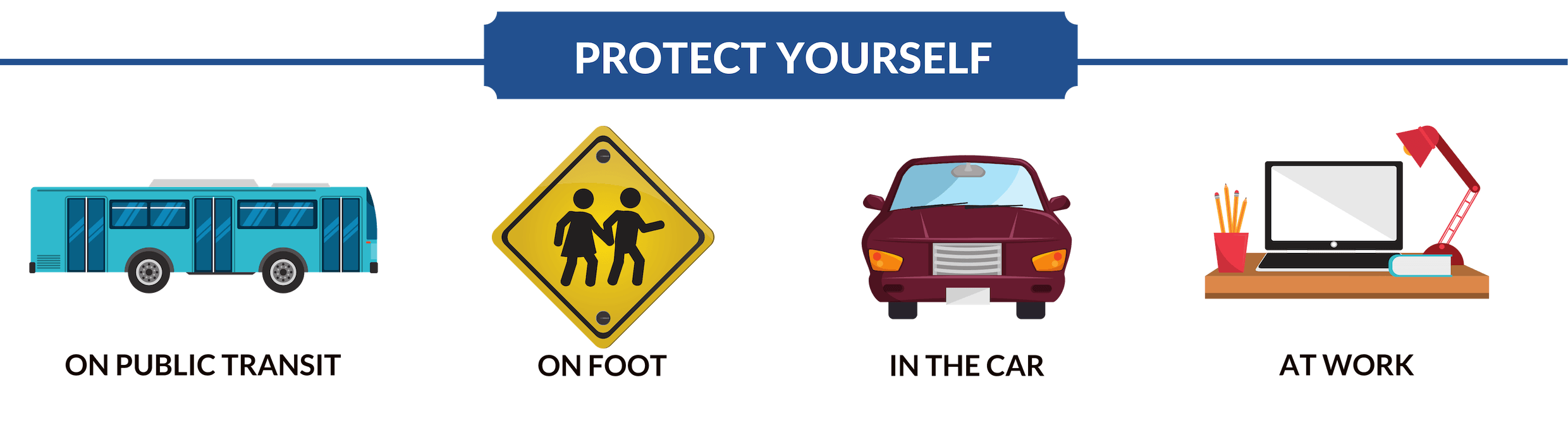 Banner for Tips on Protecting Yourself