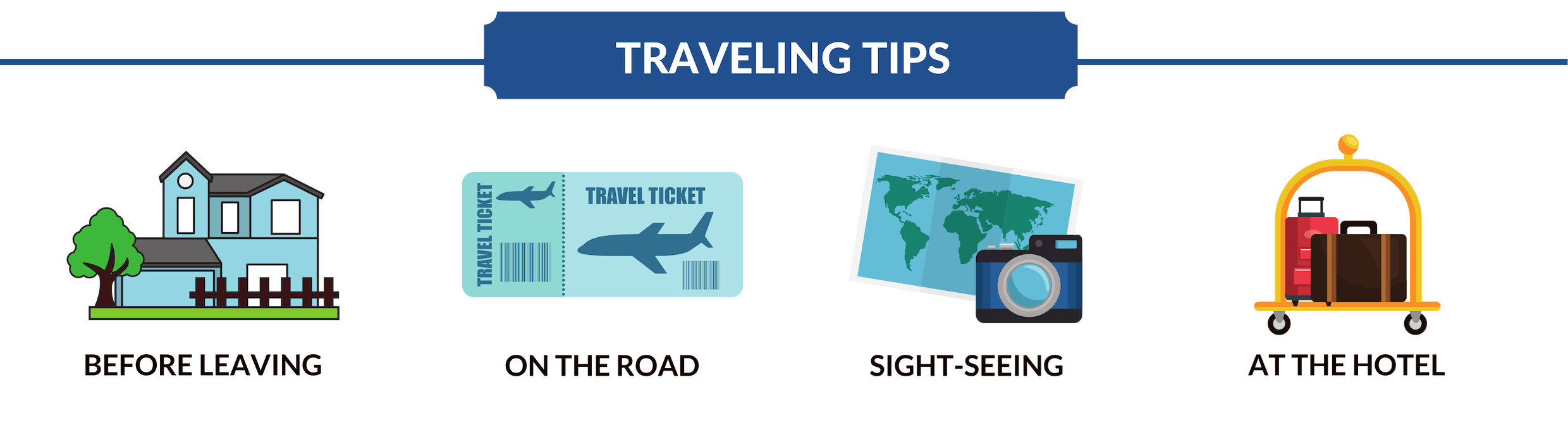 Banner for Traveling Tips